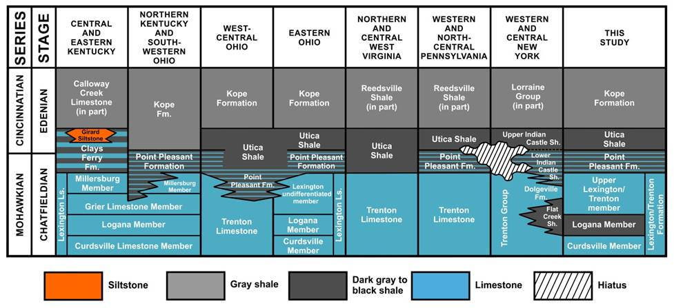 Utica shale play equal to Marcellus play, West Virginia ...